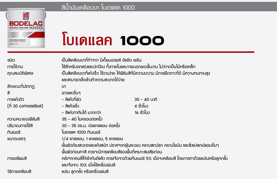 นิปปอนเพนต์ โบเดแลค 1000